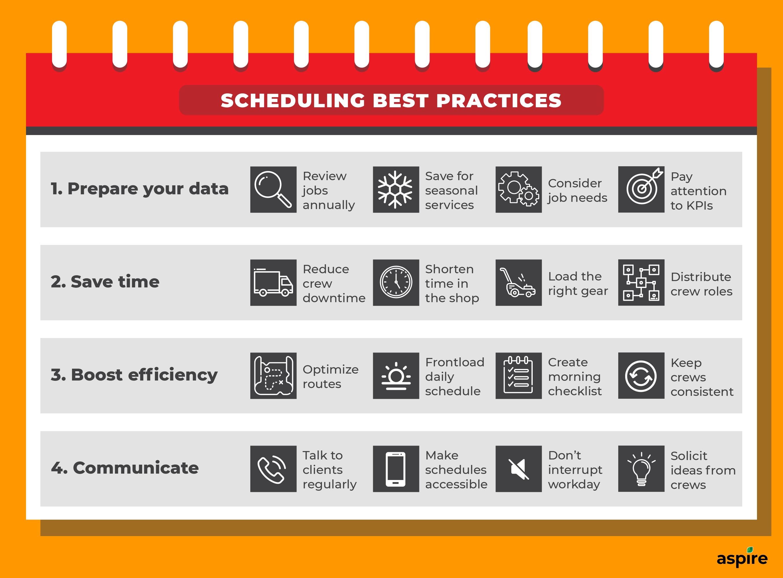ACC Scheduling Best Practices