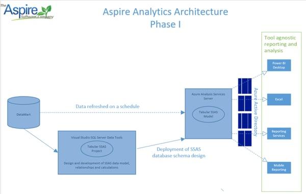 Aspire Insights_1